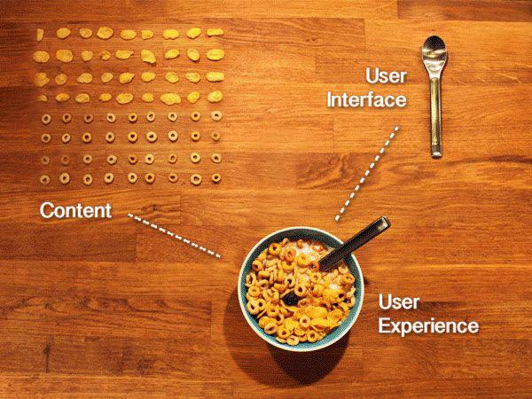 La différence entre le design d'expérience utilisateur (UX) et le design d'interaction (UI)